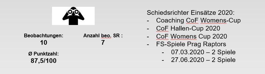 CoF Referee Report 2020